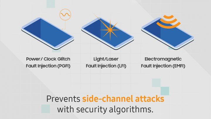 Samsung verbetert Galaxy S20-serie met beveiligde processor